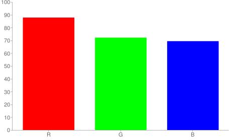 #e0b8b1 rgb color chart bar
