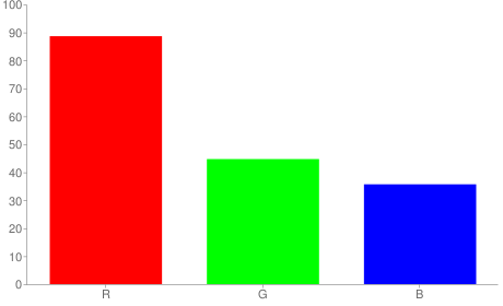 #e2725b rgb color chart bar