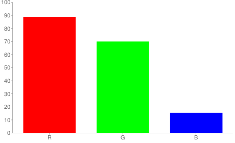 #e2b227 rgb color chart bar