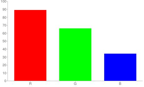 #e3a857 rgb color chart bar