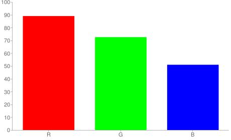 #e3b982 rgb color chart bar