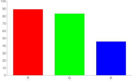 #e3d474 rgb color chart bar