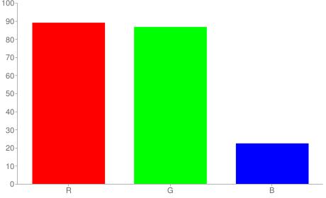 #e3dd39 rgb color chart bar