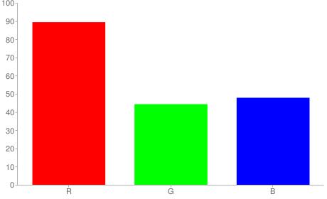 #e4717a rgb color chart bar