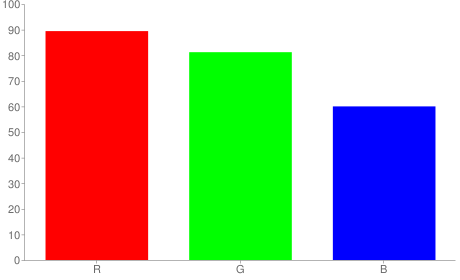 #e4cf99 rgb color chart bar