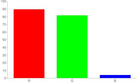 #e4d00a rgb color chart bar