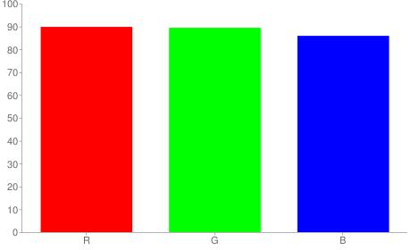 #e5e4db rgb color chart bar