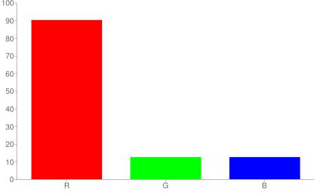 #e62020 rgb color chart bar
