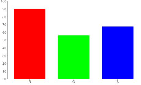 #e68fac rgb color chart bar