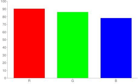 #e6dbc7 rgb color chart bar