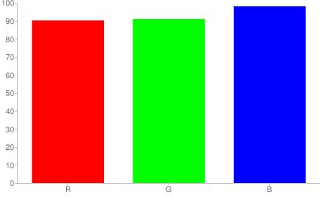 #e6e8fa rgb color chart bar