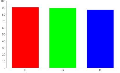 #e7e4de rgb color chart bar