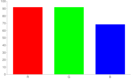 #eaeaae rgb color chart bar