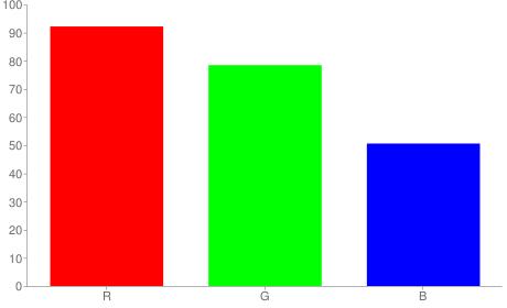 #ebc881 rgb color chart bar