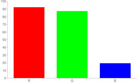 #ebde31 rgb color chart bar