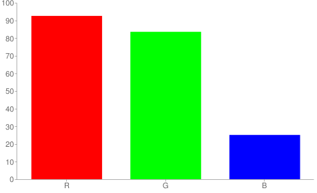 #ecd540 rgb color chart bar