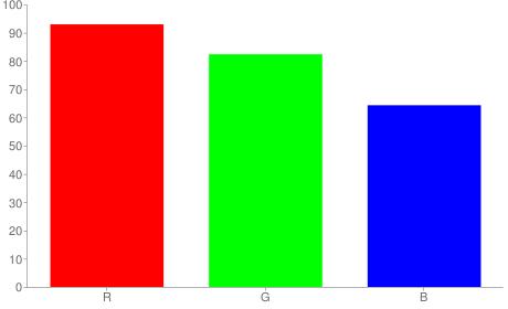 #edd2a4 rgb color chart bar