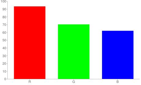 #eeb39e rgb color chart bar