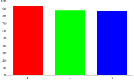 #eedfde rgb color chart bar