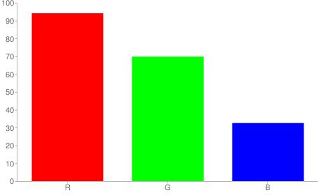 #f0b253 rgb color chart bar