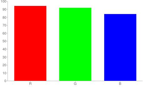 #f0ead6 rgb color chart bar