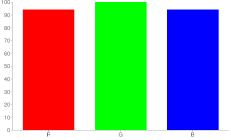 #f0fff0 rgb color chart bar