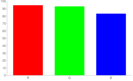 #f1edd4 rgb color chart bar
