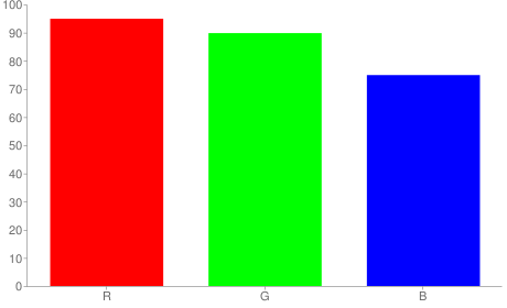 #f2e5bf rgb color chart bar