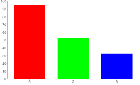 #f38653 rgb color chart bar
