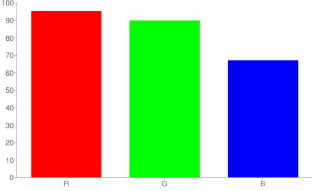 #f3e5ab rgb color chart bar