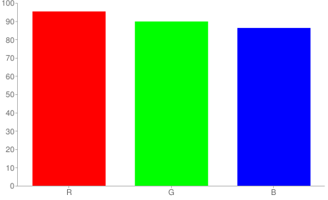 #f3e5dc rgb color chart bar