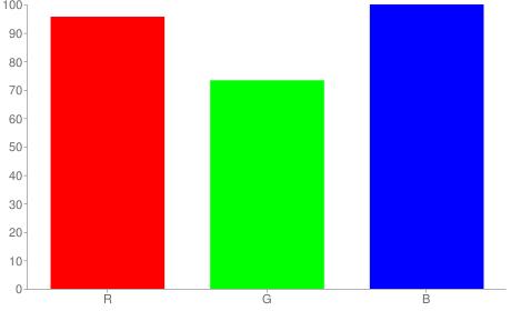 #f4bbff rgb color chart bar