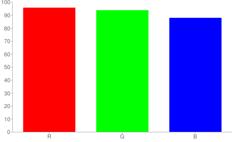 #f4efe0 rgb color chart bar