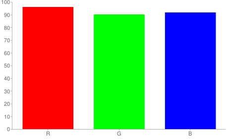 #f5e6ea rgb color chart bar