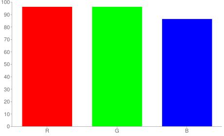 #f5f5dc rgb color chart bar