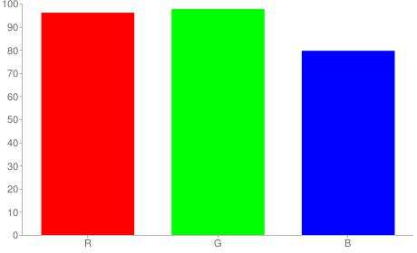 #f5f9cb rgb color chart bar