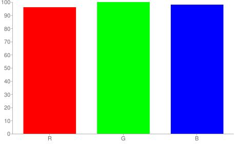 #f5fffa rgb color chart bar