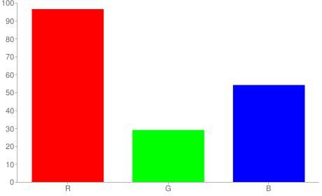#f64a8a rgb color chart bar