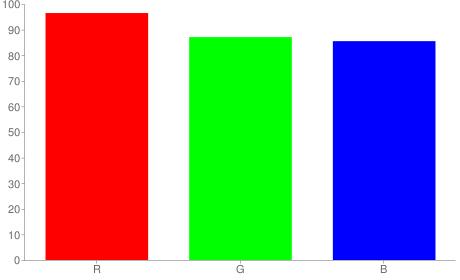 #f6deda rgb color chart bar