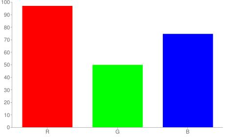 #f77fbe rgb color chart bar