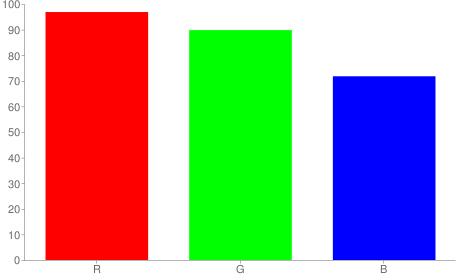 #f7e5b7 rgb color chart bar