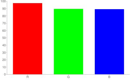 #f8e4e3 rgb color chart bar