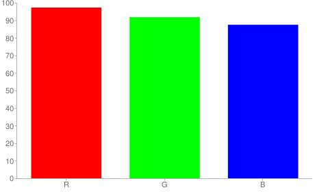 #f8eadf rgb color chart bar