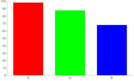 #fadfad rgb color chart bar