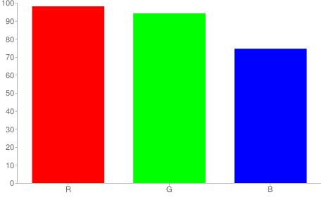 #faf0be rgb color chart bar