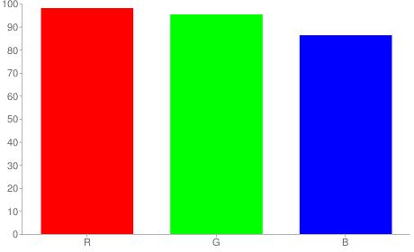#faf3dc rgb color chart bar
