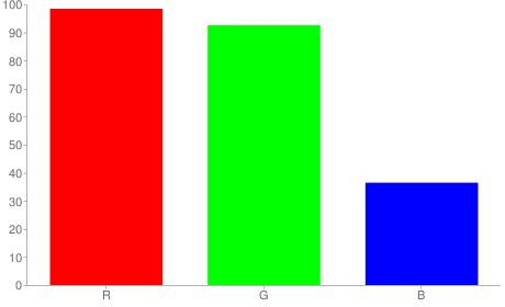 #fbec5d rgb color chart bar