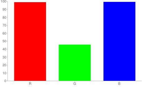 #fc74fd rgb color chart bar