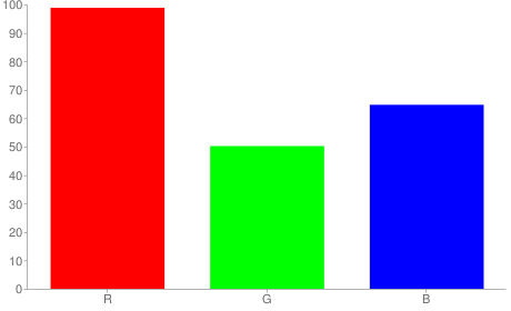 #fc80a5 rgb color chart bar