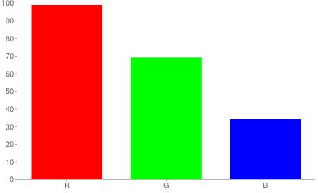 #fcb057 rgb color chart bar